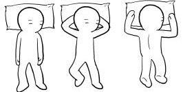 造成大学生睡眠问题调查问卷图片