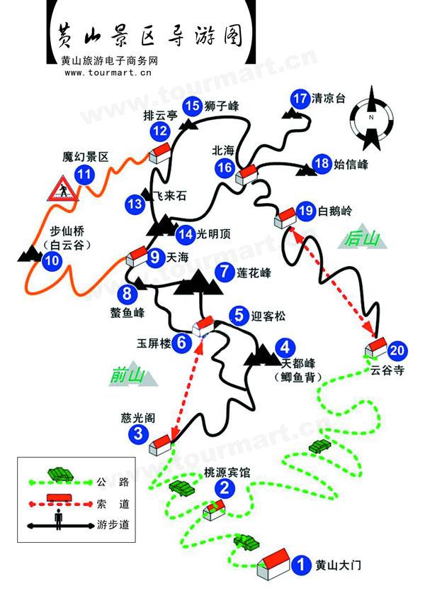 请列出您在黄山风景区内的游览线路(参见黄山景区导游图).